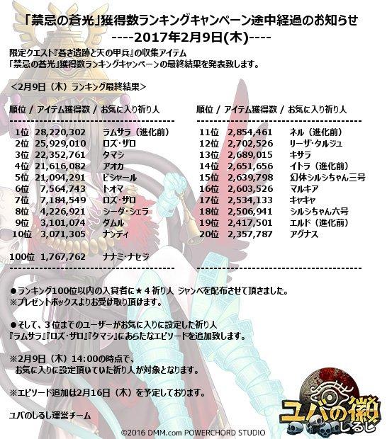 aoki_iseki_ranking_result.jpg