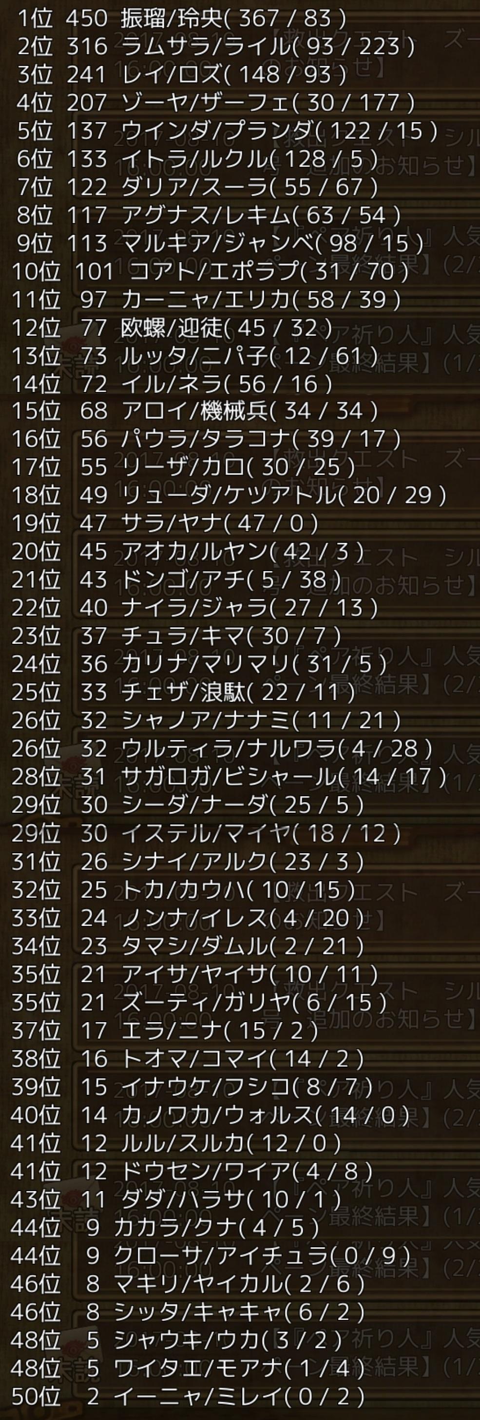 ペアランキング結果詳細.jpg