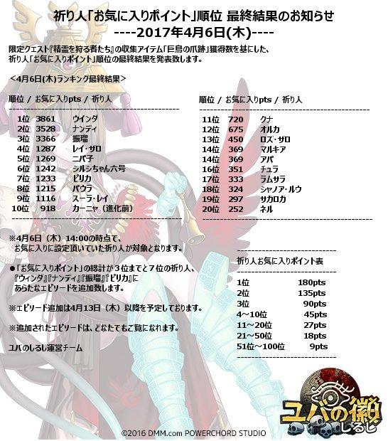 YB巨鳥の爪跡.jpg